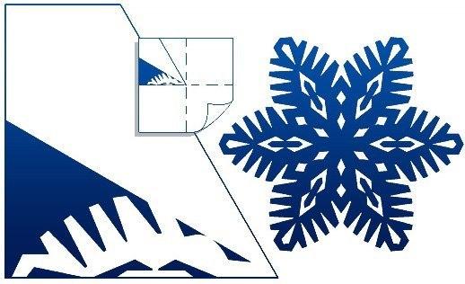 Шестиугольные снежинки своими руками
