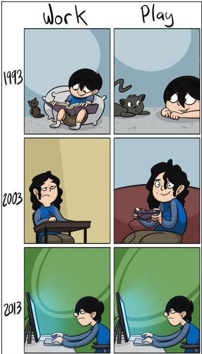 Как разница между работой и играми меняется с годами