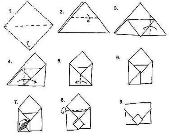 Схемы как сделать конверт